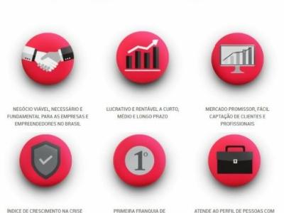 Nano Franquia - Home-office - Treinamento Online