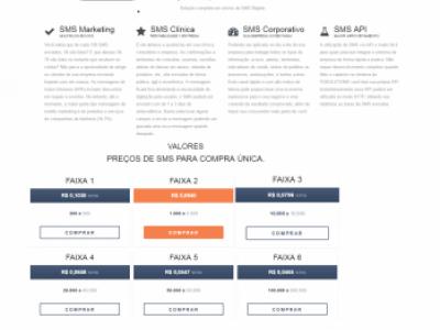 Empresa de envio de SMS em massa nivel Brasil